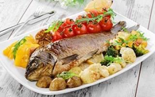 Климакс у женщин рекомендации питание гигиена питания