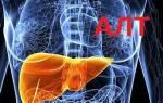 Алт и аст при менопаузе